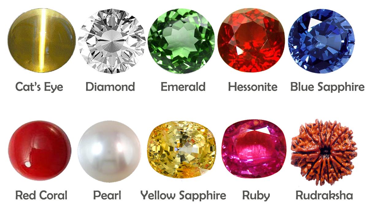 The Chemistry Of Gemstone Colours: Gemstones