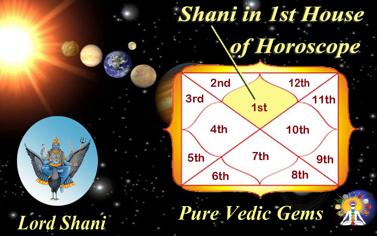 Saturn In The 1st House Of Horoscope