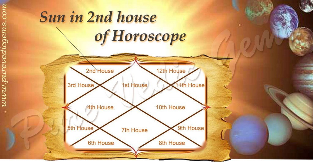 Sun in 2nd House of Horoscope