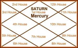 Mercury and Saturn in First house
