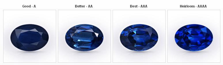 Sapphire Qualities Chart
