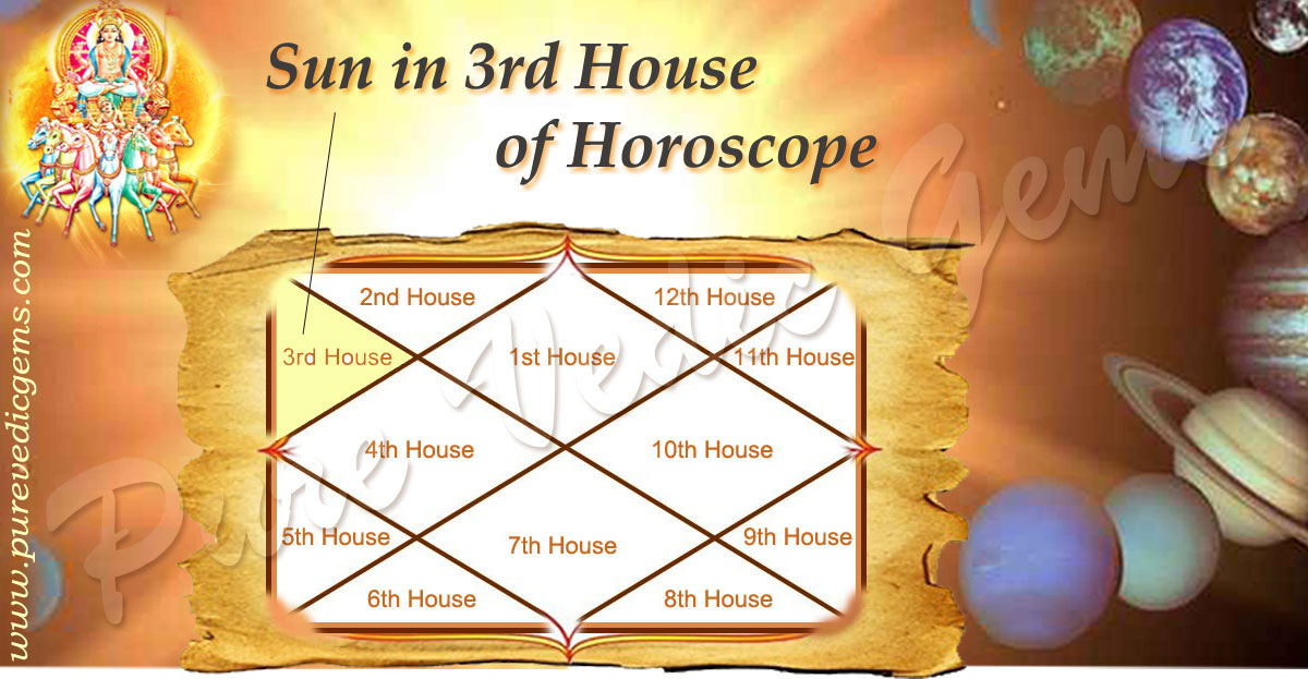 sun-in-the-3rd-house-of-horoscope