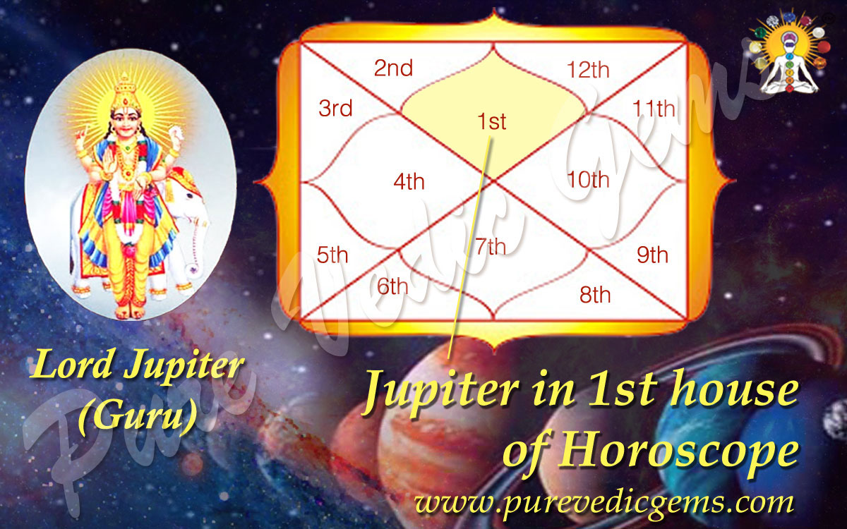 Jupiter-in-1st-House-of-Horoscope