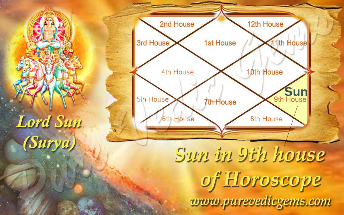 Sun In The 9th House Benefits Of Sun In The Ninth House