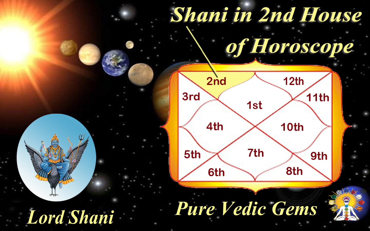 Benefits of Saturn in 2nd House of Horoscope-