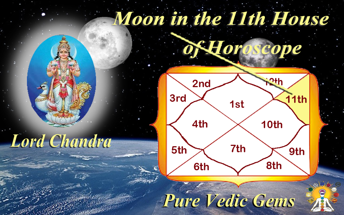 Moon in the 11th house of horoscope-