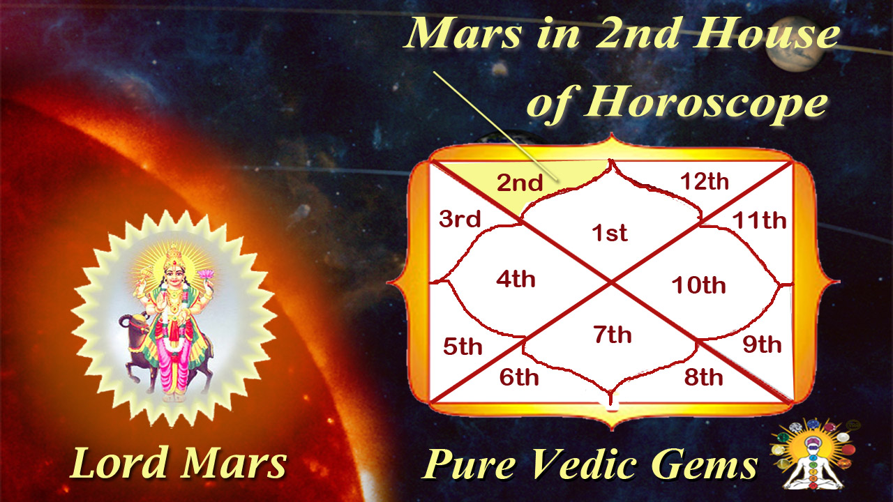 mars horoscope article 2nd house.jpg