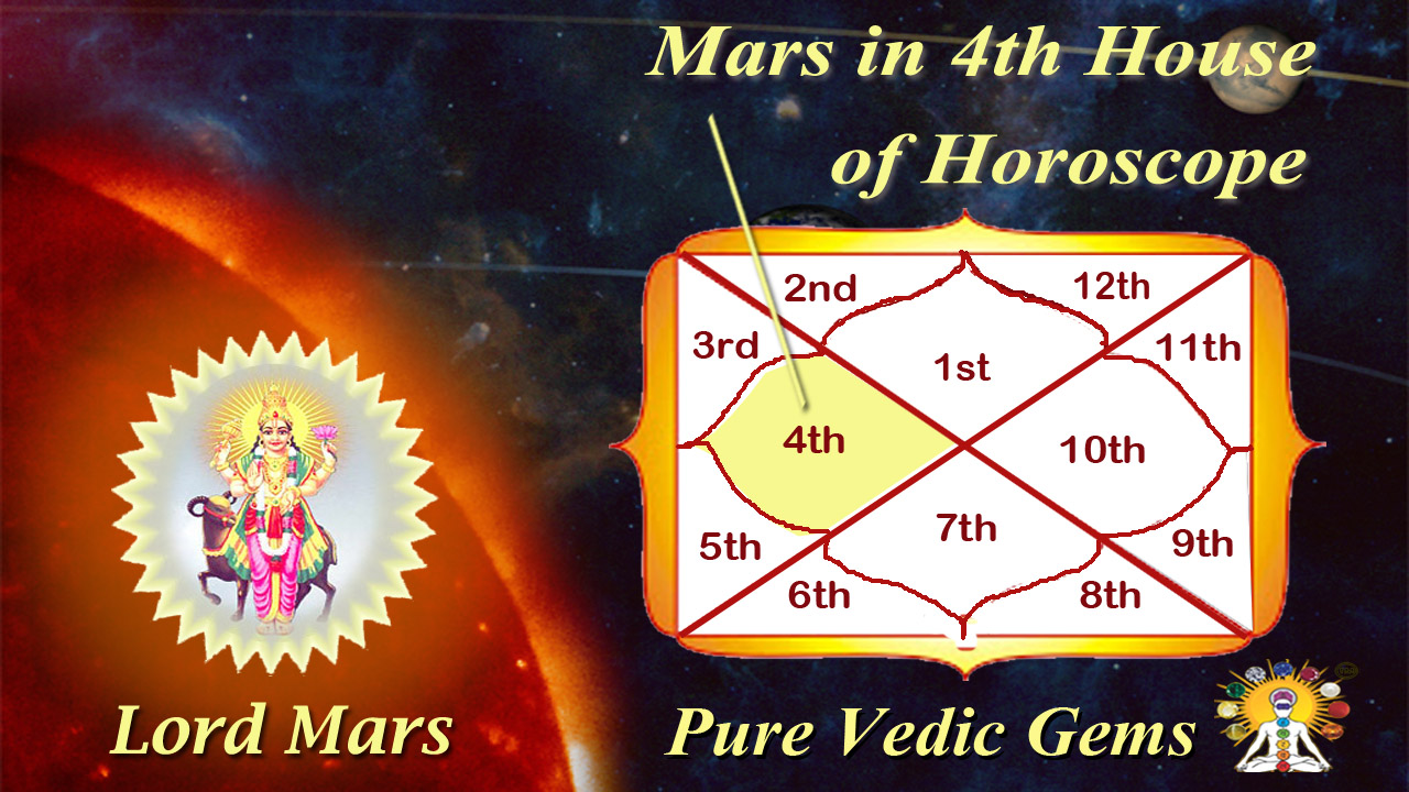 mars horoscope article 4th house