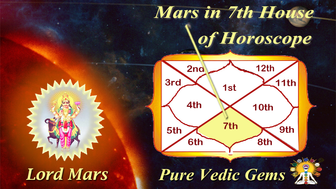 mars horoscope article 7th house