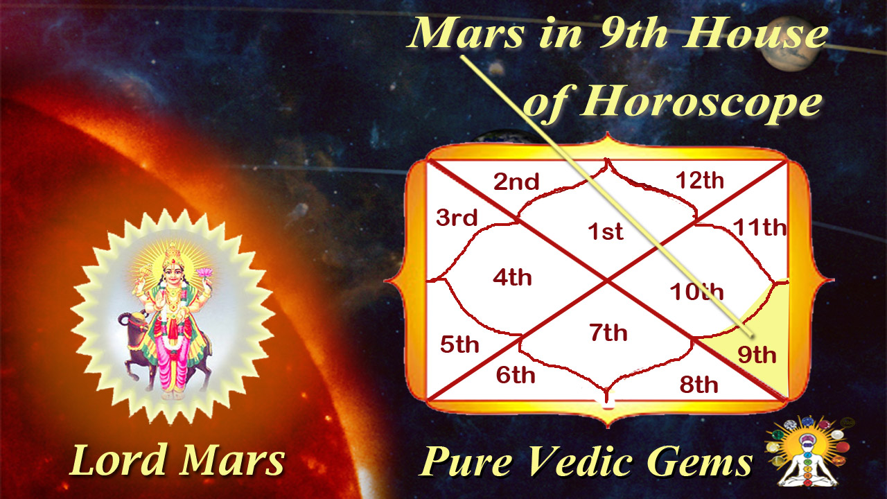 mars horoscope article 9th house