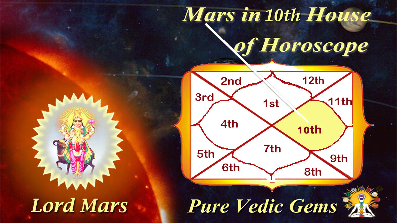 Mars in the 10th house of horoscope