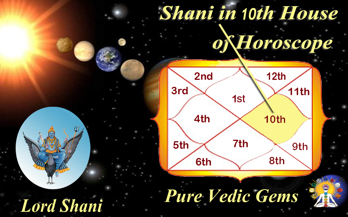 Saturn in the 10th House of Horoscope