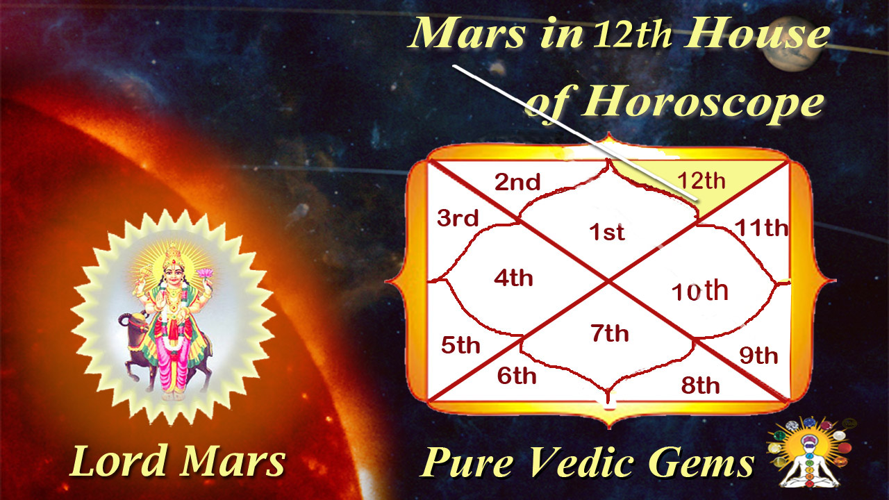 mars in the 12th house
