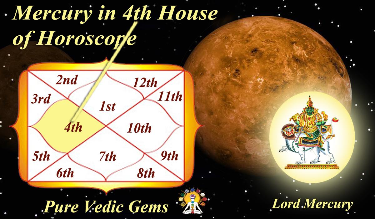 mercury 4th house copy