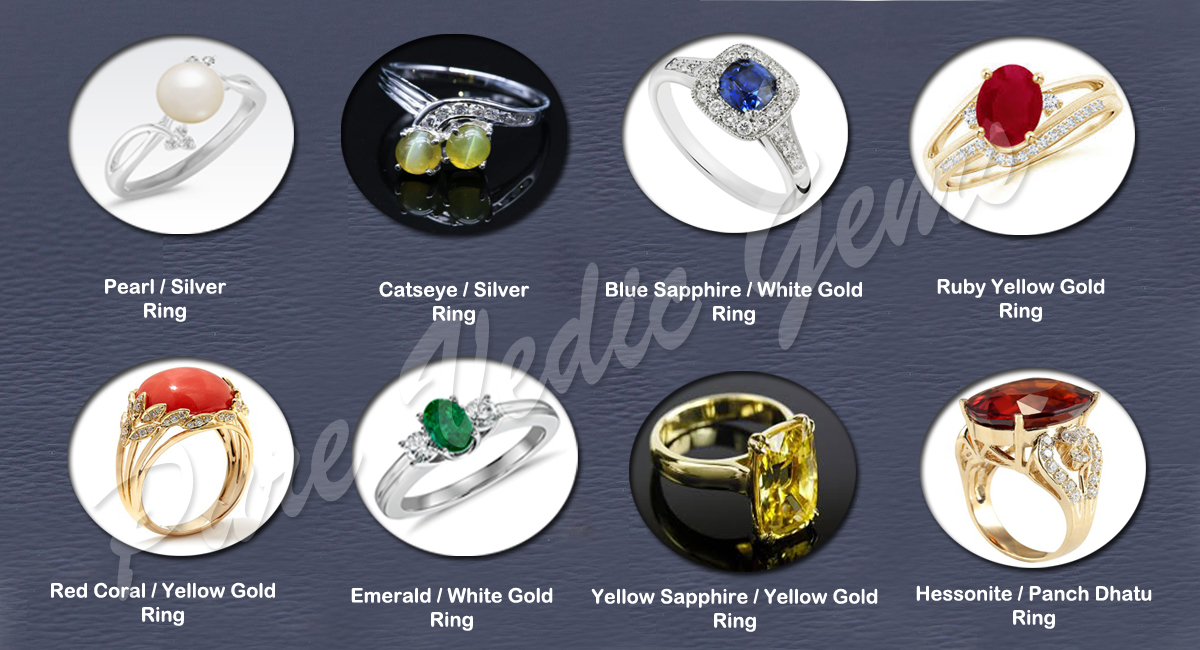 Quality and Size of Gems