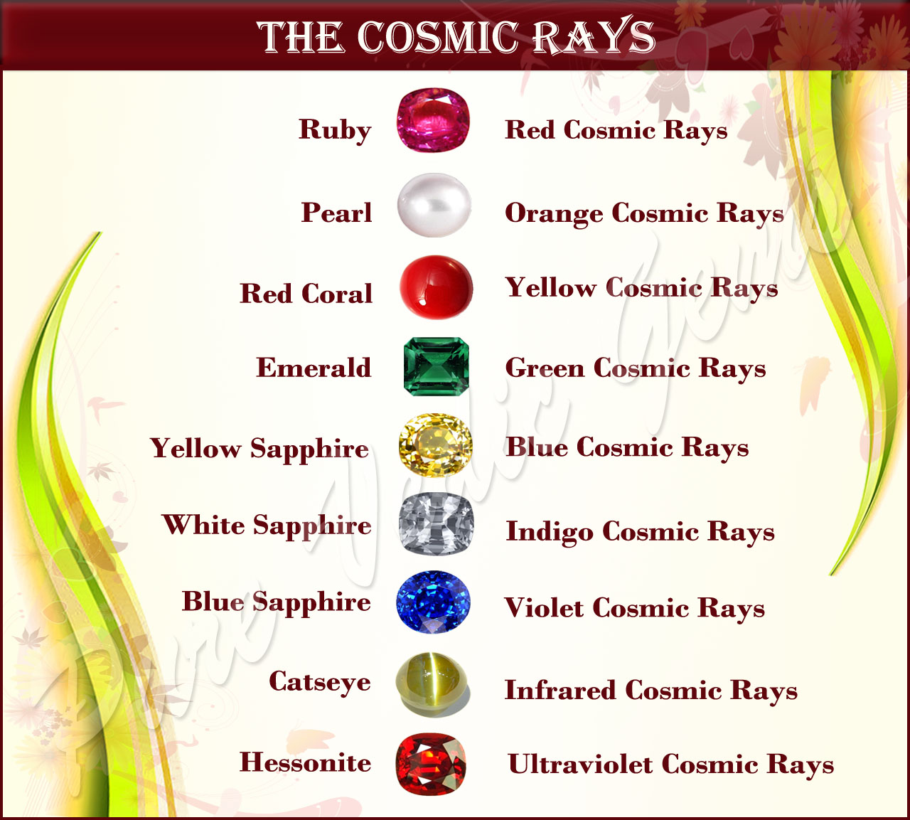 The Nine Cosmic Rays For Healing