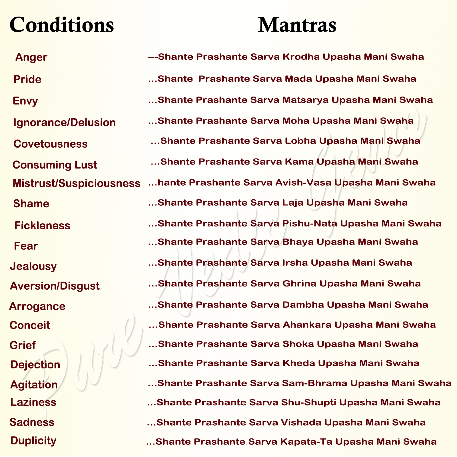Mantras for specific Inner Conditions-3 copy